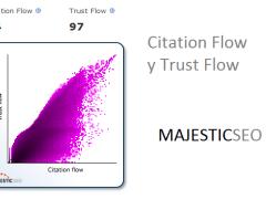 Trust Flow y Citation Flow