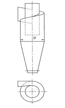 Циклон ЦН-15У-400