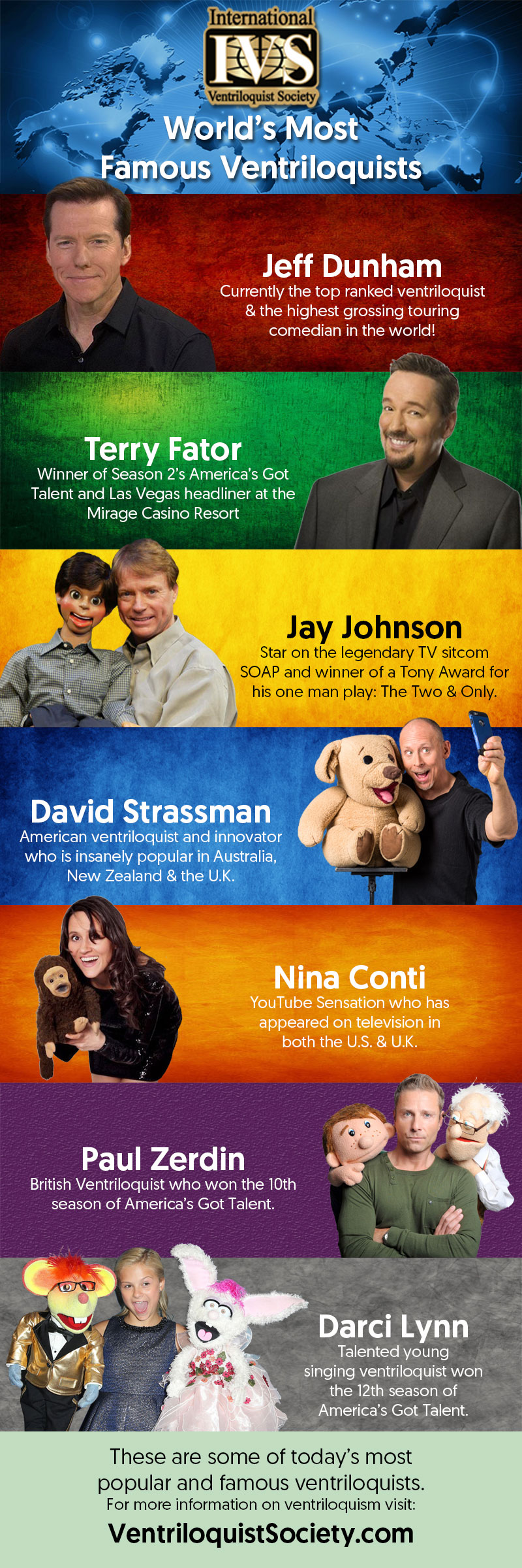 Hottest Ventriloquists Today Infographic