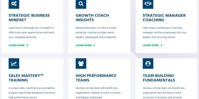 Everything to Want to Know about Business coach in Seattle