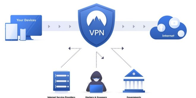 Free VPN Services More Expensive Than Expected