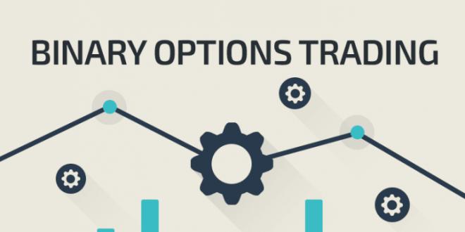 High return binary options 2020