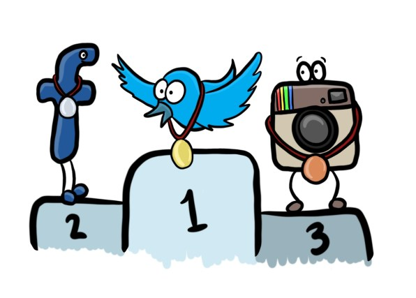 Cartoon of social media platforms standing on a podium trying to work out what the best form of content is