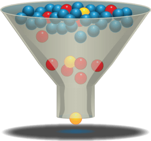 Marketing automation, depicted as a funnel
