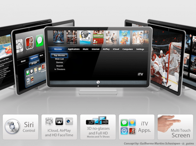 Apple iTV mockup by Guilherme Schasiepen