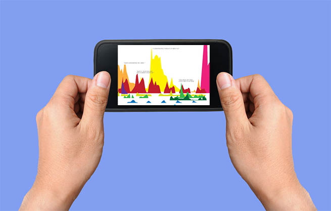 Mixpanel raises $10M for mobile analytics