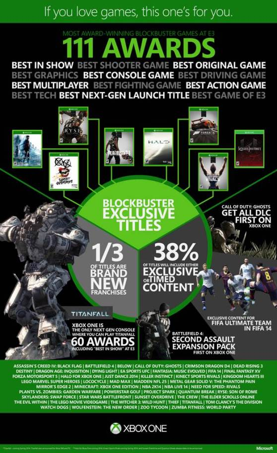 Microsoft Reveals The Exclusive Filled Xbox One Game Lineup Infographic GamesBeat