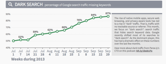 google-dark-search