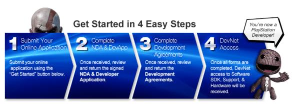 4 easy steps, eh?