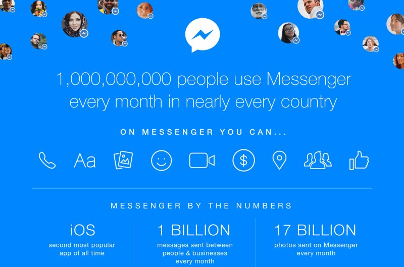 wordpress plugin facebook messenger