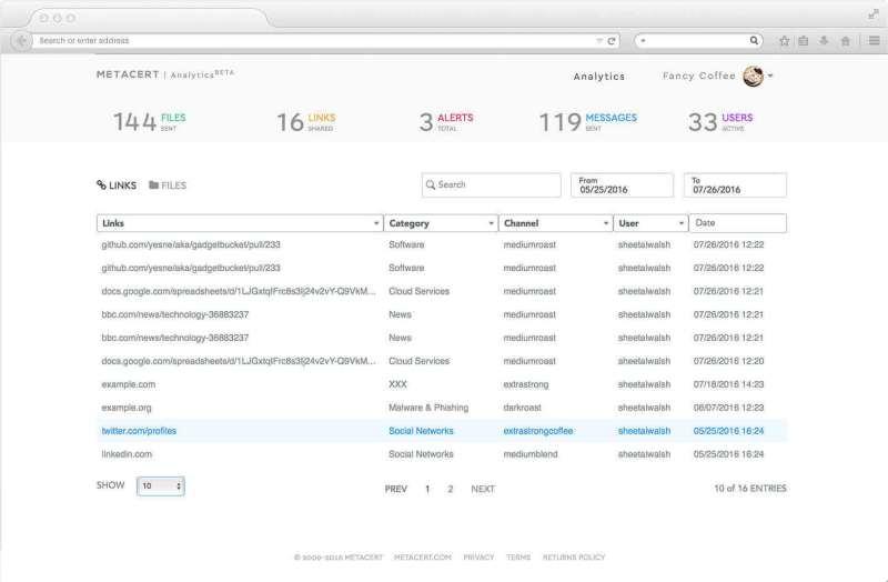 Screenshot of Metacert's Security bot in action.