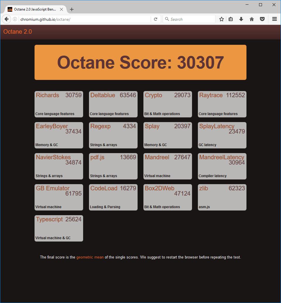 octane_firefox_october_2016