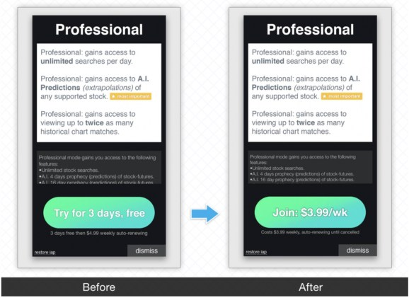 70e2b4fe5b2362 Apple yanks subscription scam apps