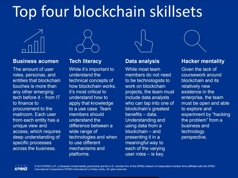 KPMG's skills needed for blockchain jobs.