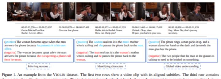 Microsoft AI video inference