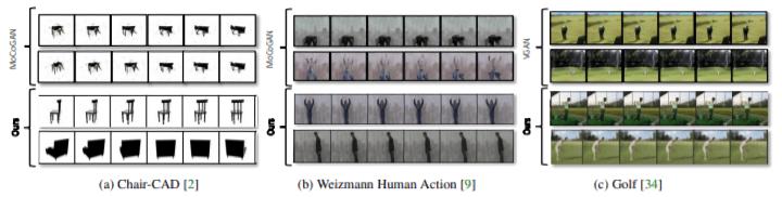 IBM AI video synthesis