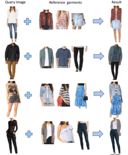 Amazon AI fashion