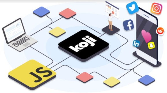 Koji is a remix tool for interactive content.