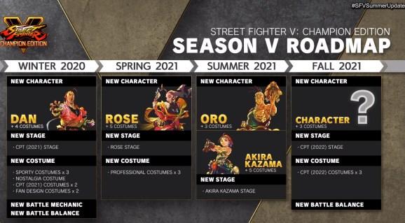 Season Pass 5.