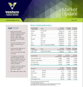 Market Update April 2016