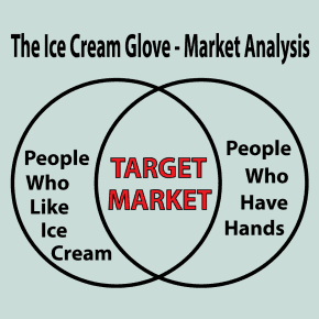 Best market sizing analysis on earth, via Ali G