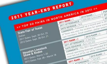 Top 50 Fairs in North America 2011