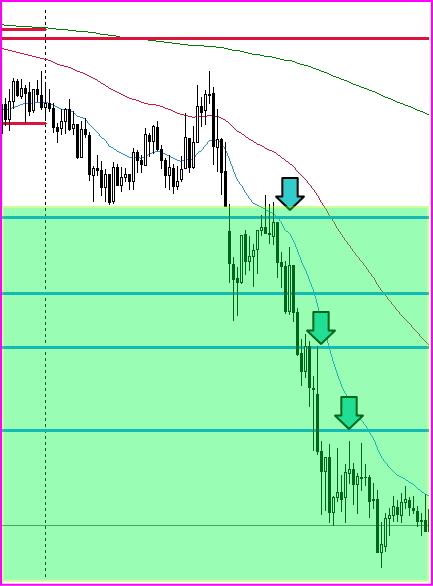 bargainhunting-sellback1