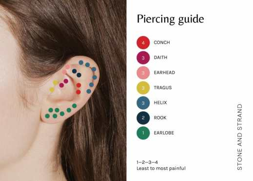 stone and strand ear piercings