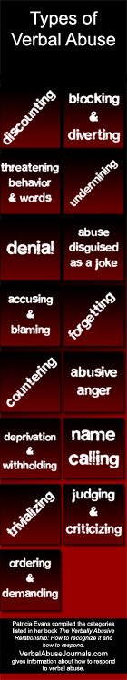 Recognizing types of verbal abuse is a most valuable skill because if you cannot recognize abuse as it happens, you will not control your reactions to it.