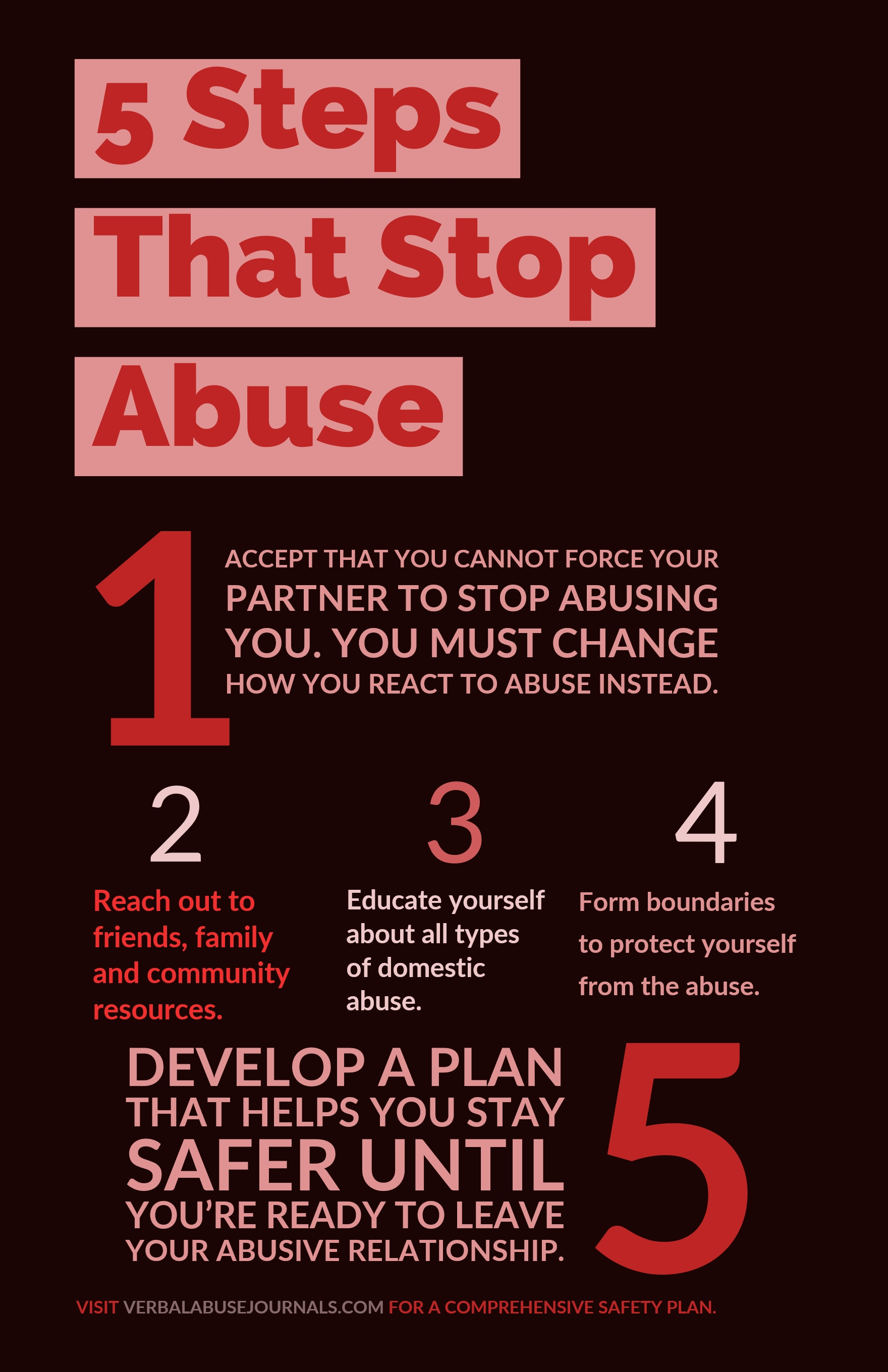 The Five Step Process to Escape From Abuse