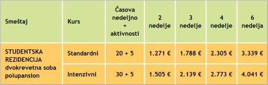 Cene za program nemackog jezika active VIENNA 16-19 god, 2020, Verbalisti