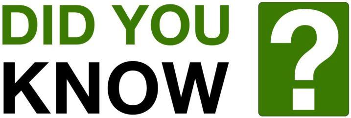 Da li ste znali?