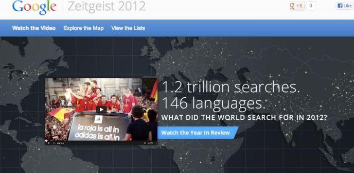 Google pretraga u 2012