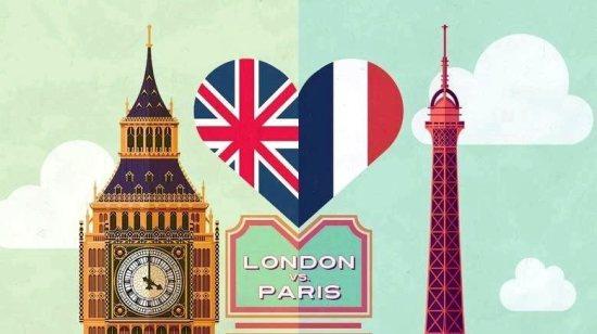 London and Paris, vital statistics