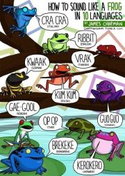How to sound like a frog in 10 languages