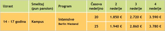 Cene za letnju skolu nemackog jezika, Berlin Intensive, 2019, Vebalisti