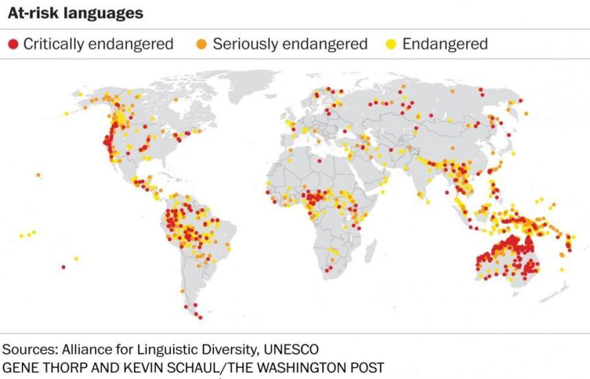 Endangered languages, verbalisti.com