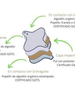 Salvaslip popelin orgánico