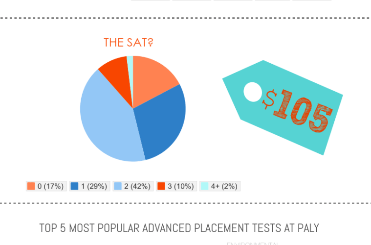 College knowledge application statistics from the class of 2015 college knowledge application statistics from the class of 2015 ccuart Choice Image