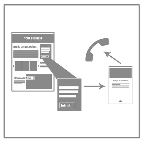 Marketing Campaign Graphic: Sales funnel