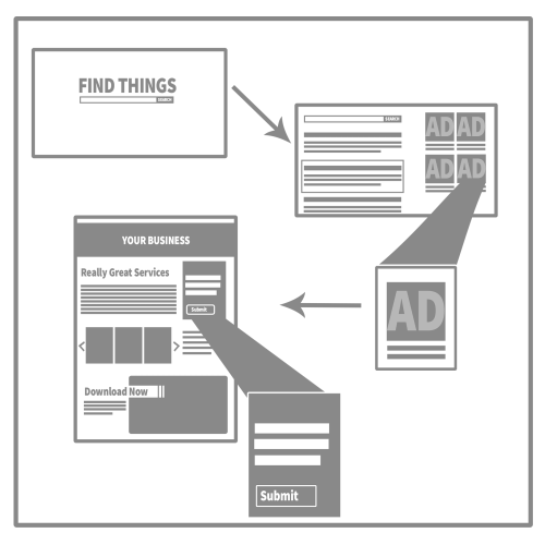 Marketing Campaign Graphic: Conversion funnel