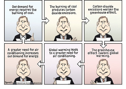 Politica energética
