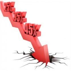 Hoe ga ik short op aandelen?