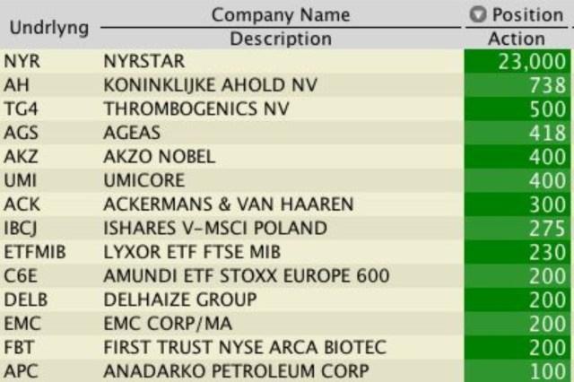 portefeuille-en-aandelen-posities