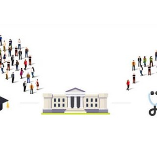 burger en overheid