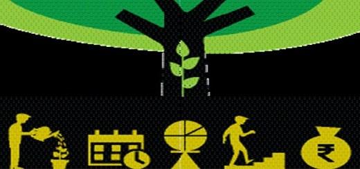 GroenLinks, groen beleggen, markteconomie