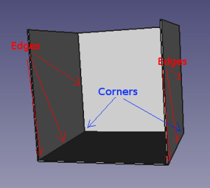 placement of outer corner and edge pieces