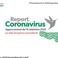 Coronavirus Emilia Romagna 16/9/2020: 106 nuovi casi, 22 a Bologna e provincia