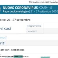 Covid in Appennino - Nuovi casi a Vergato, Monzuno e San Benedetto (21 - 27 settembre 2020)