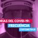 cortometraje-frecuencia-covid19